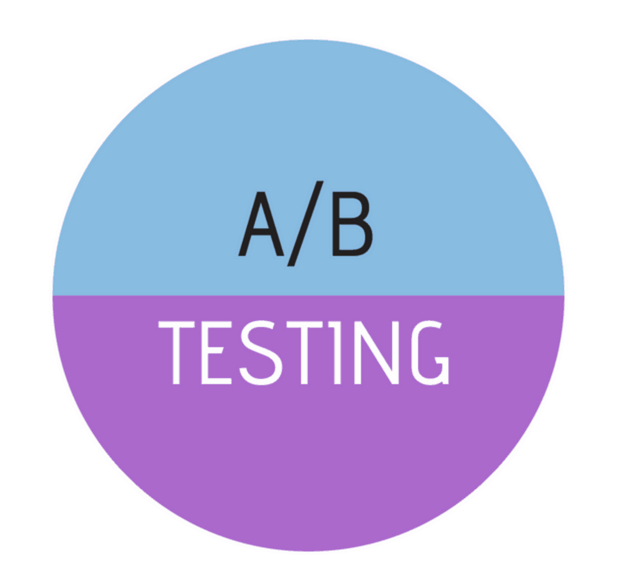 A/B testing – step by step