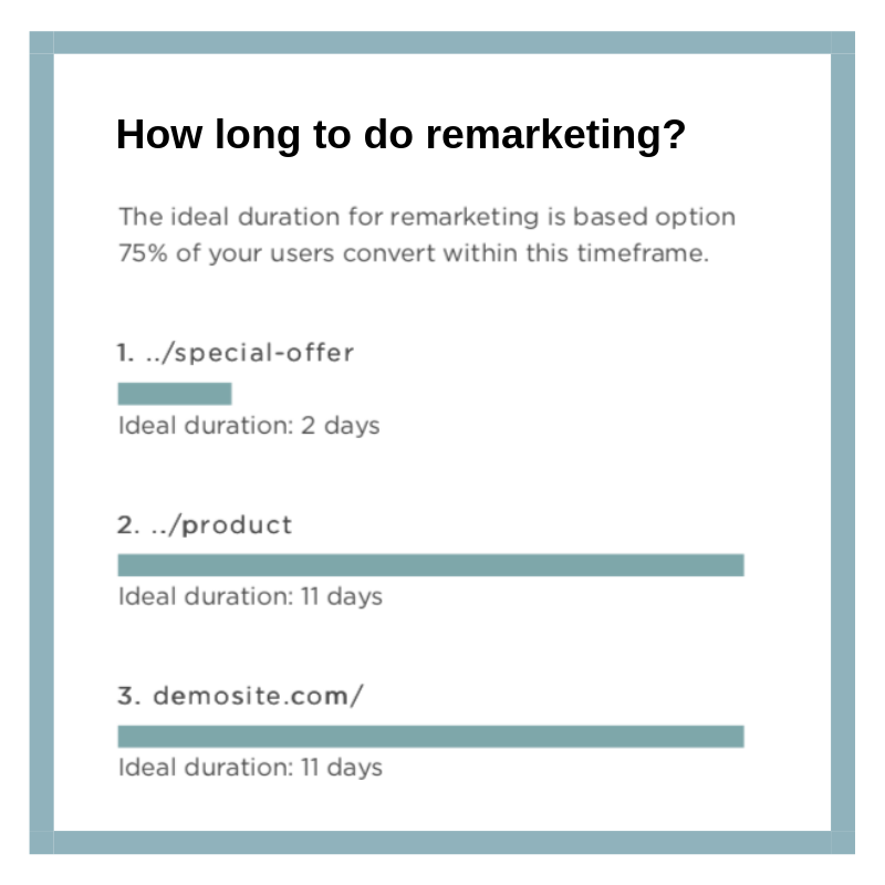 How to find the best remarketing strategy