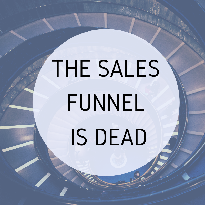 Does sales funnels work?